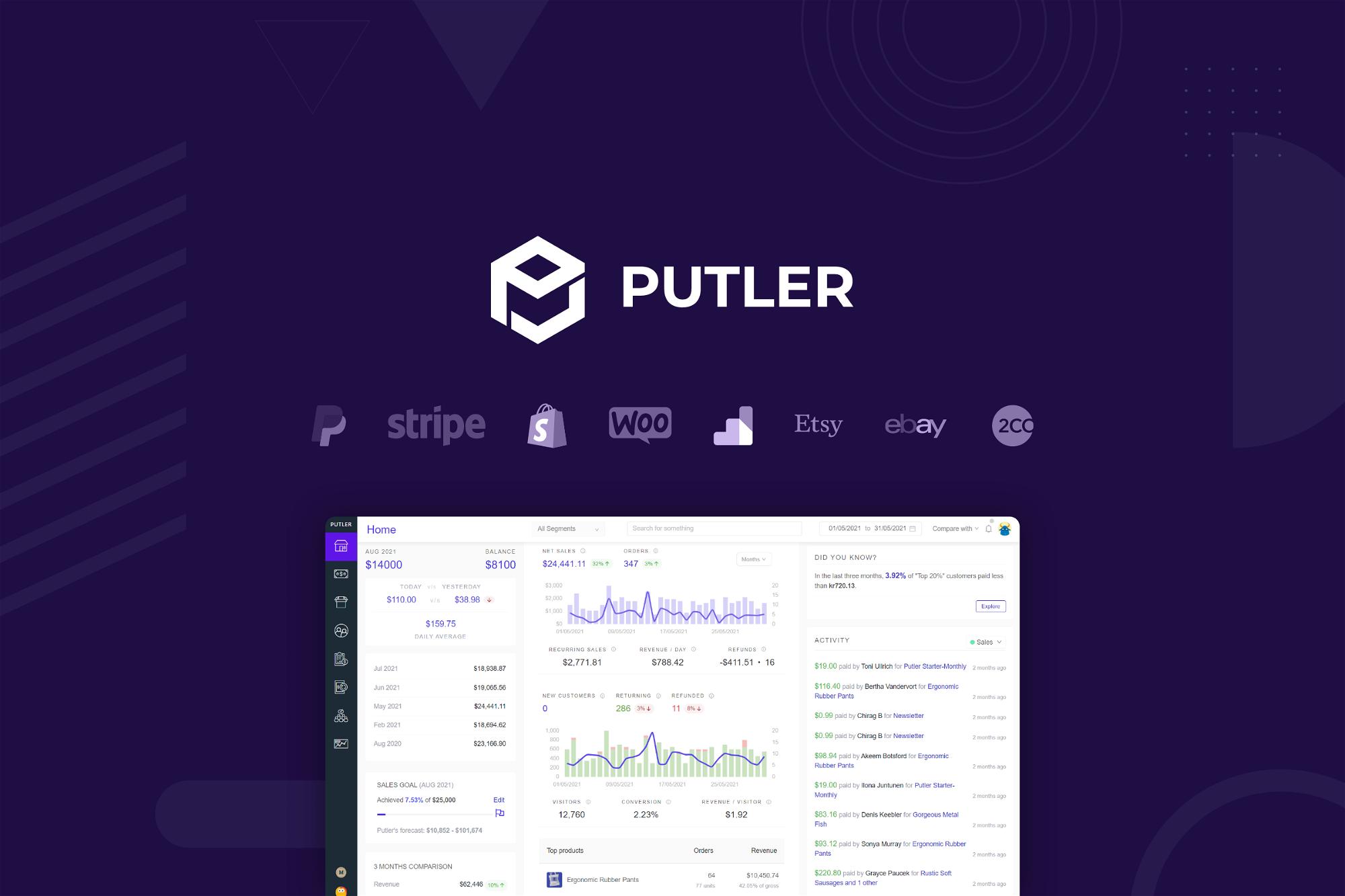 AppSumo Deal for Putler