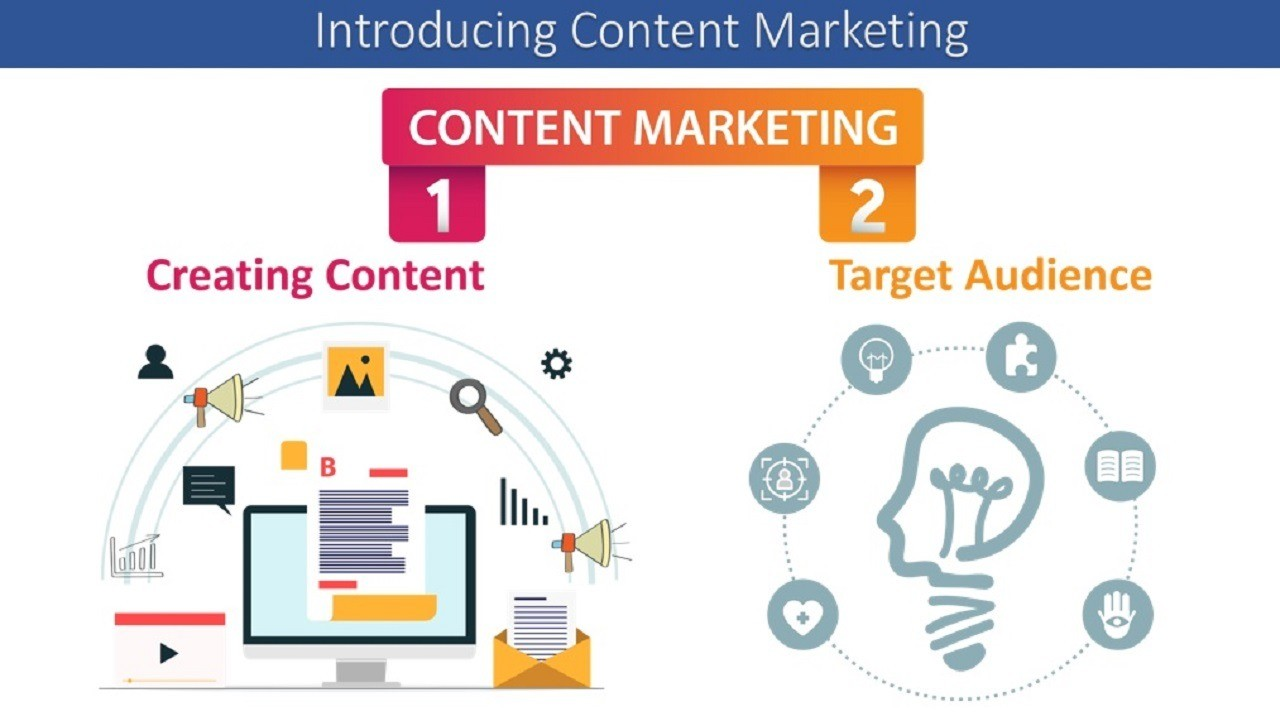 AppSumo Deal for Beginners Guide to Content Marketing Strategy
