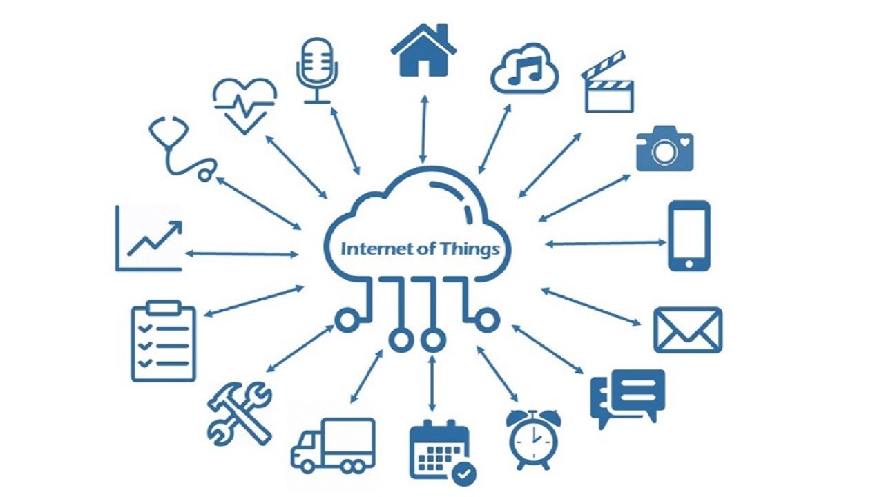 AppSumo Deal for Beginners Guide to Understanding The Internet of Things