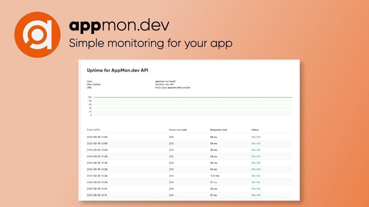 AppSumo Deal for AppMon.dev