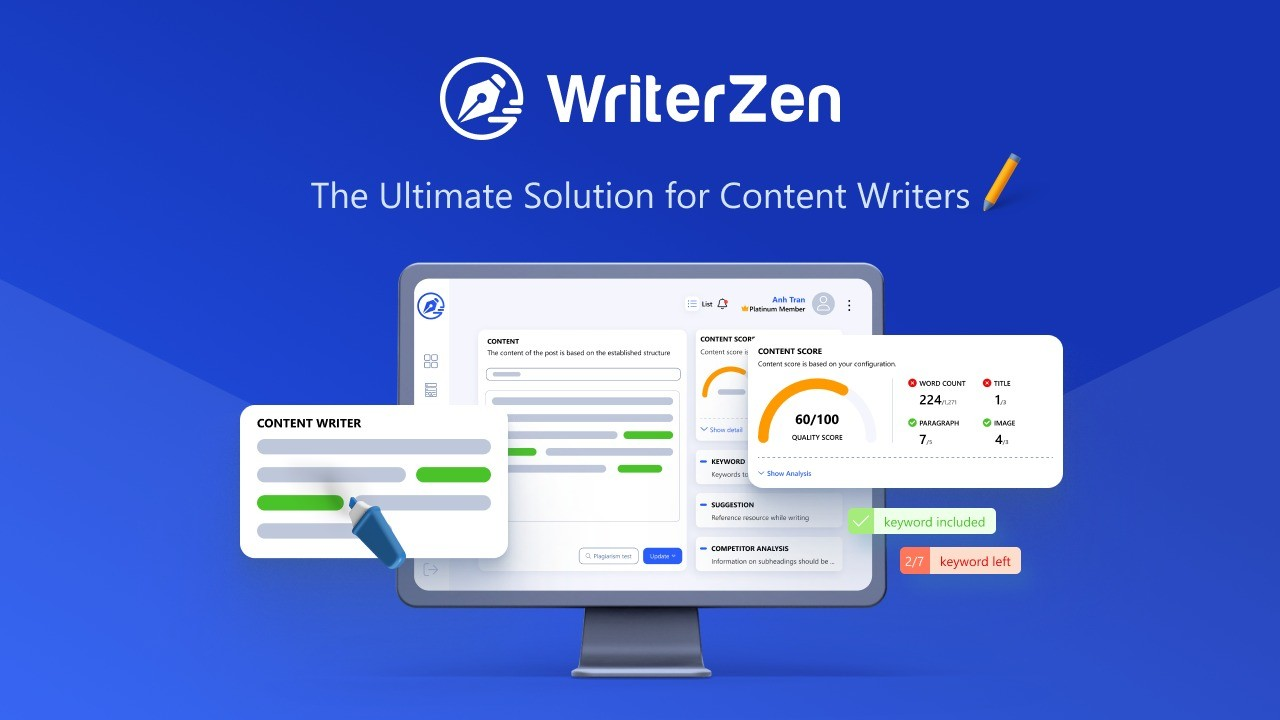 Writerzen Lifetime Deal-Pay Once and Never Again