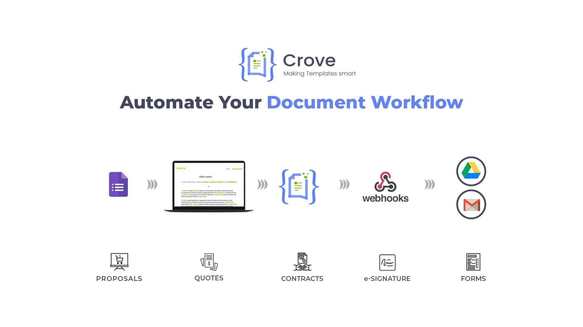 Crove App Lifetime Deal-Pay Once & Never Again