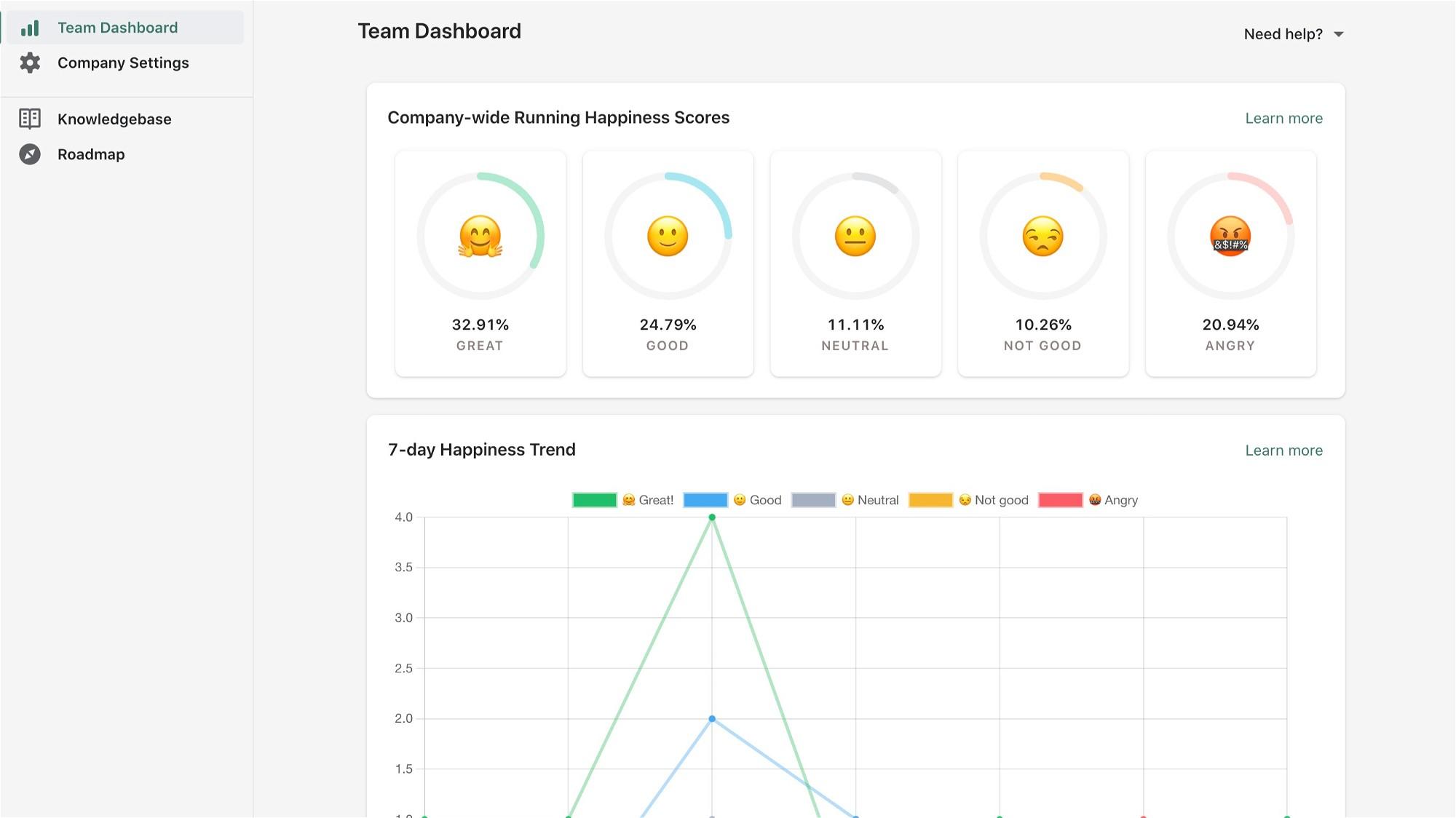 AppSumo Deal for Happy Team