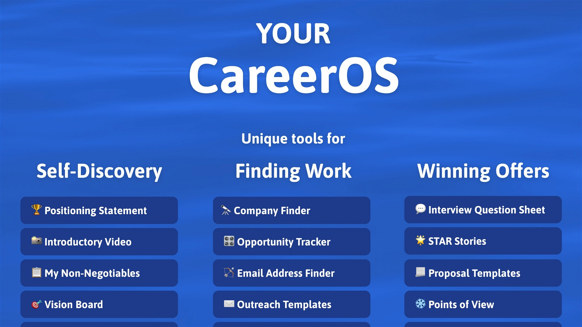 AppSumo Deal for The Ultimate Career Operating System (OS)