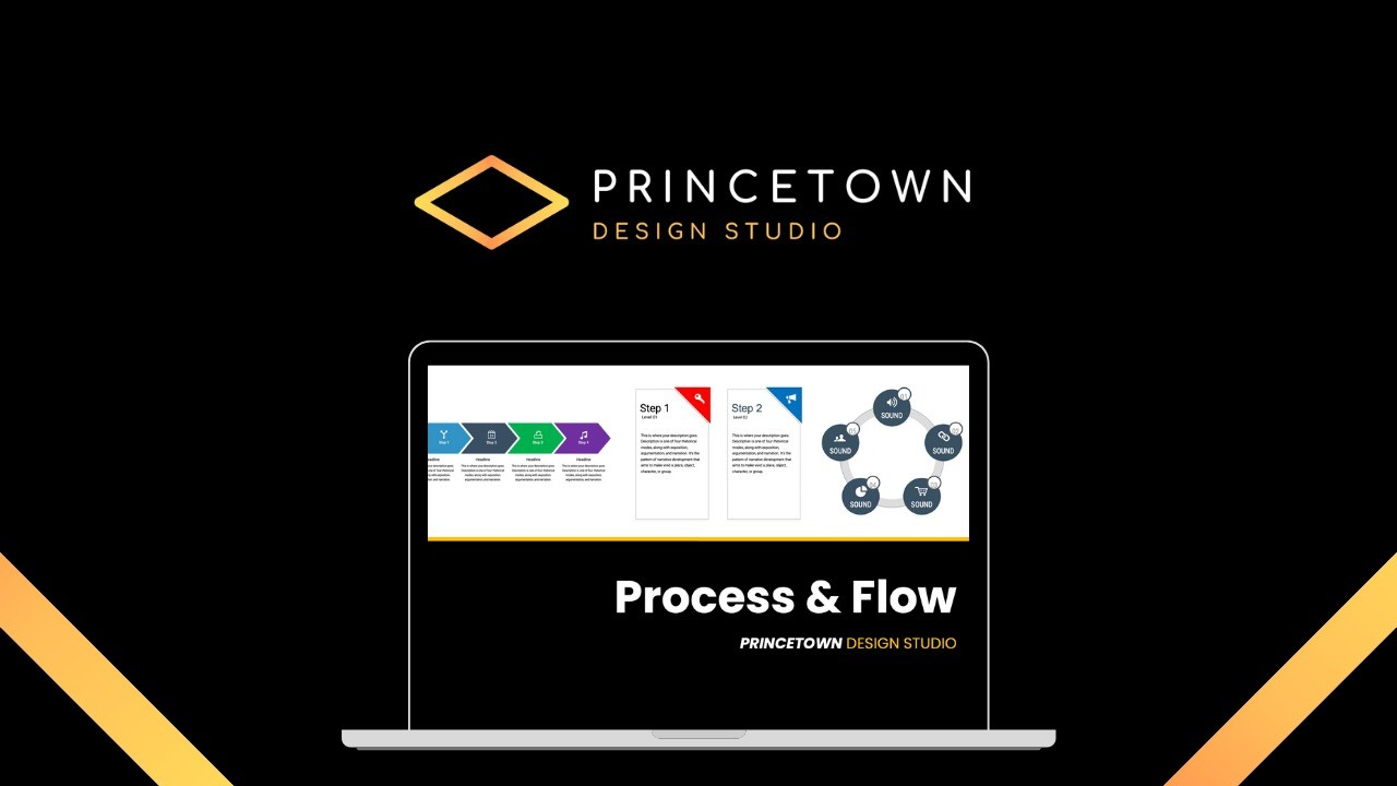AppSumo Deal for Process & Flow Visuals Template for PowerPoint & Google Slides