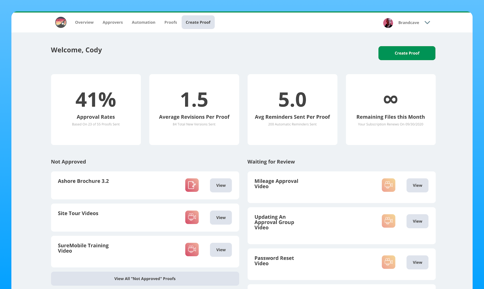 Welcome screen with analytics and statuses
