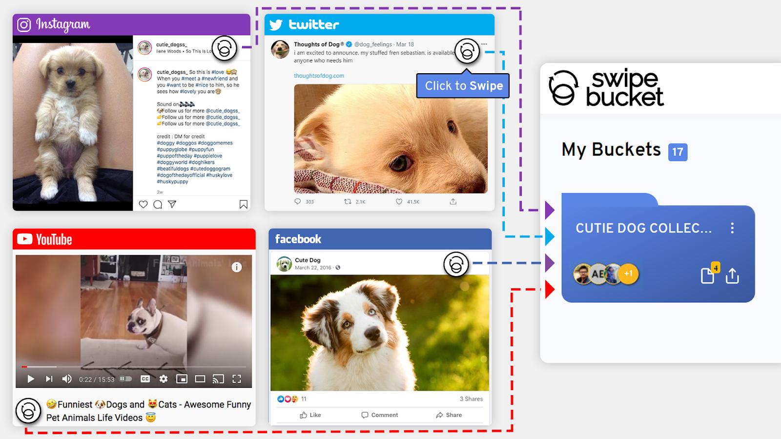 Facebook,Youtube, Instagram, Twitter swipe